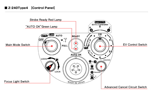 Z240_type4_controlpanel.png